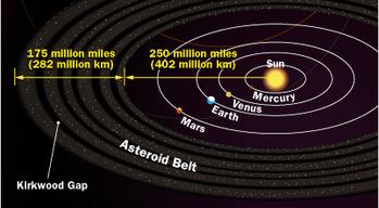 our order of planets with asteroid belt - photo #22