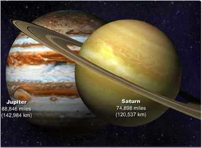 How Big Is Saturn Compared to Other Planets - Pics about space